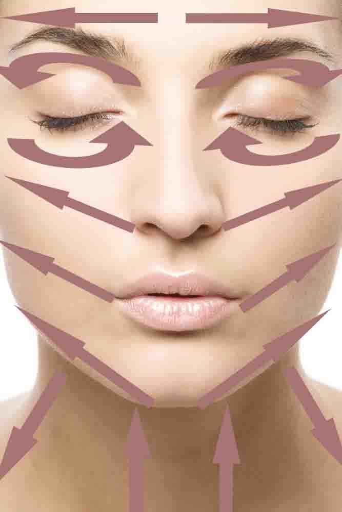 Invata arta masajului facial!